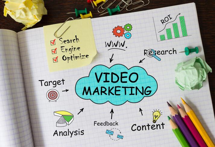 《 影片製作 》社群影片行銷術,你抓住重點了嗎?