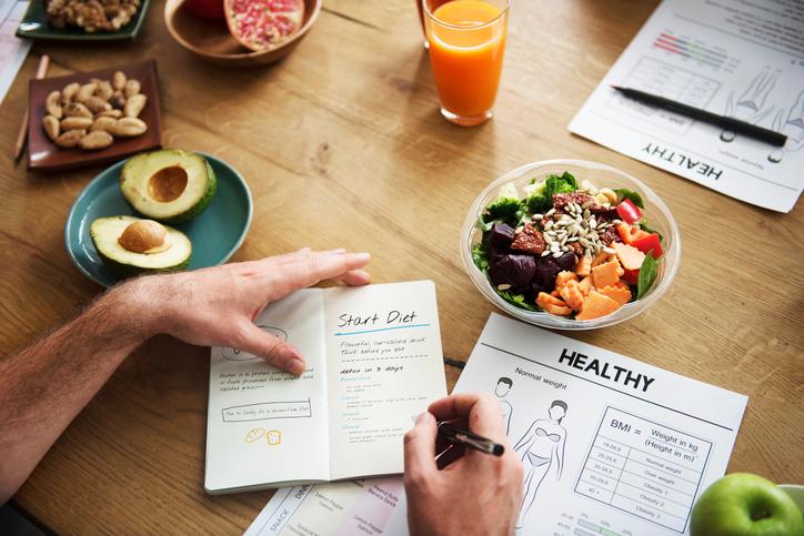 算好自己的減重公式,就能越吃越瘦!