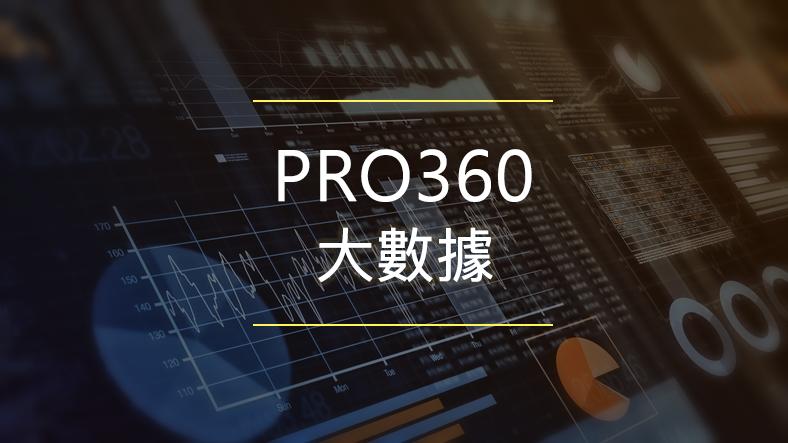 PRO360大數據:在年底這個服務居然快比餐廳還難預約?