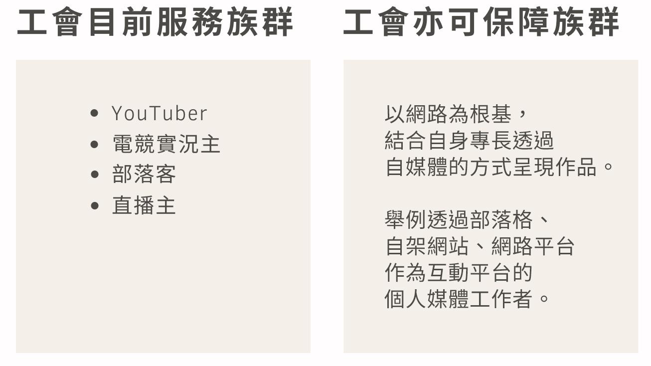 台北市網路自媒體從業人員職業工會